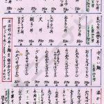 そば蔵 山奥 西村屋(メニュー)