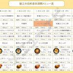 鯖江市役所食堂(週間メニュー表 サンプル)